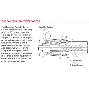 CP 4611 Rivet Buster