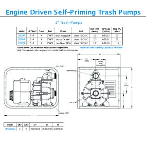 2″ IPT Trash Pumps