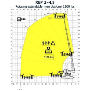 Magni RTH 5.25 Rotating Telehandler