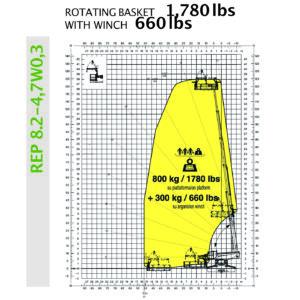 Magni RTH 6.39 SH Rotating Telehandler