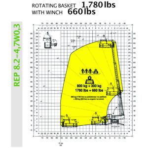 Magni RTH 8.25 Rotating Telehandler