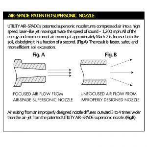 AirSpade 2000 Supersonic Nozzles - 150 Cfm Nozzle