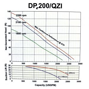 "ACME Dynamics Quiet Zone 8"" Pump"
